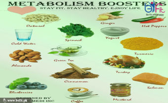 boost up your metabolism